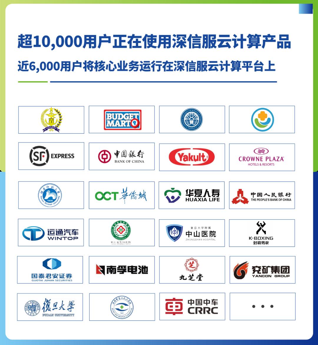 深信服再获国际认可,成全球21家推荐的超融合厂商之一